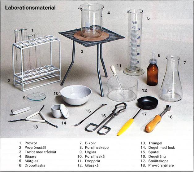 Laborationsmaterial kemi
