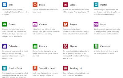 Aplikasi Bawaan Windows 8.1