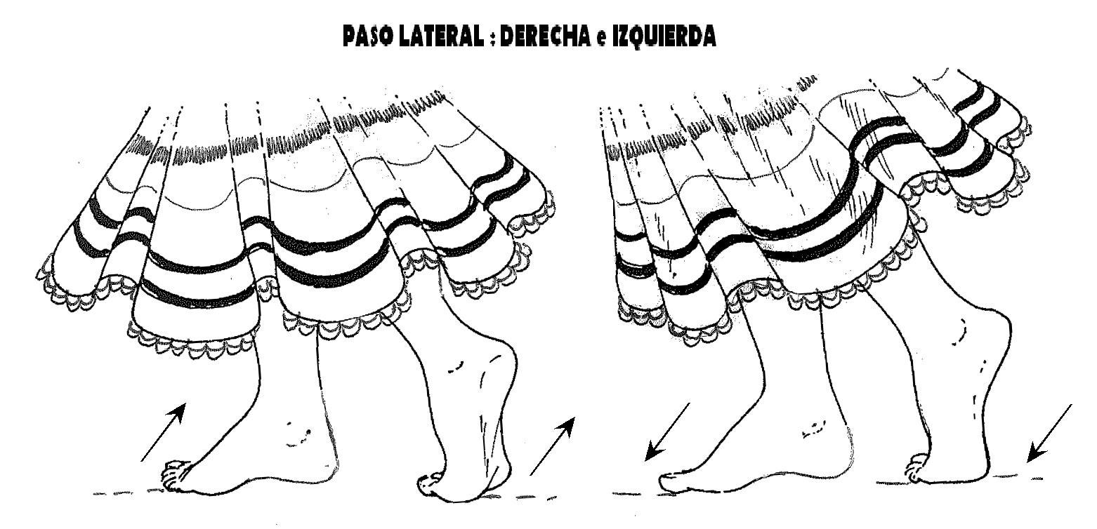 Dibujos de marinera norteña para colorear - Imagui