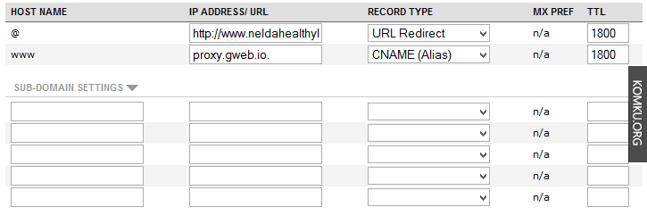 namecheap domain cname record