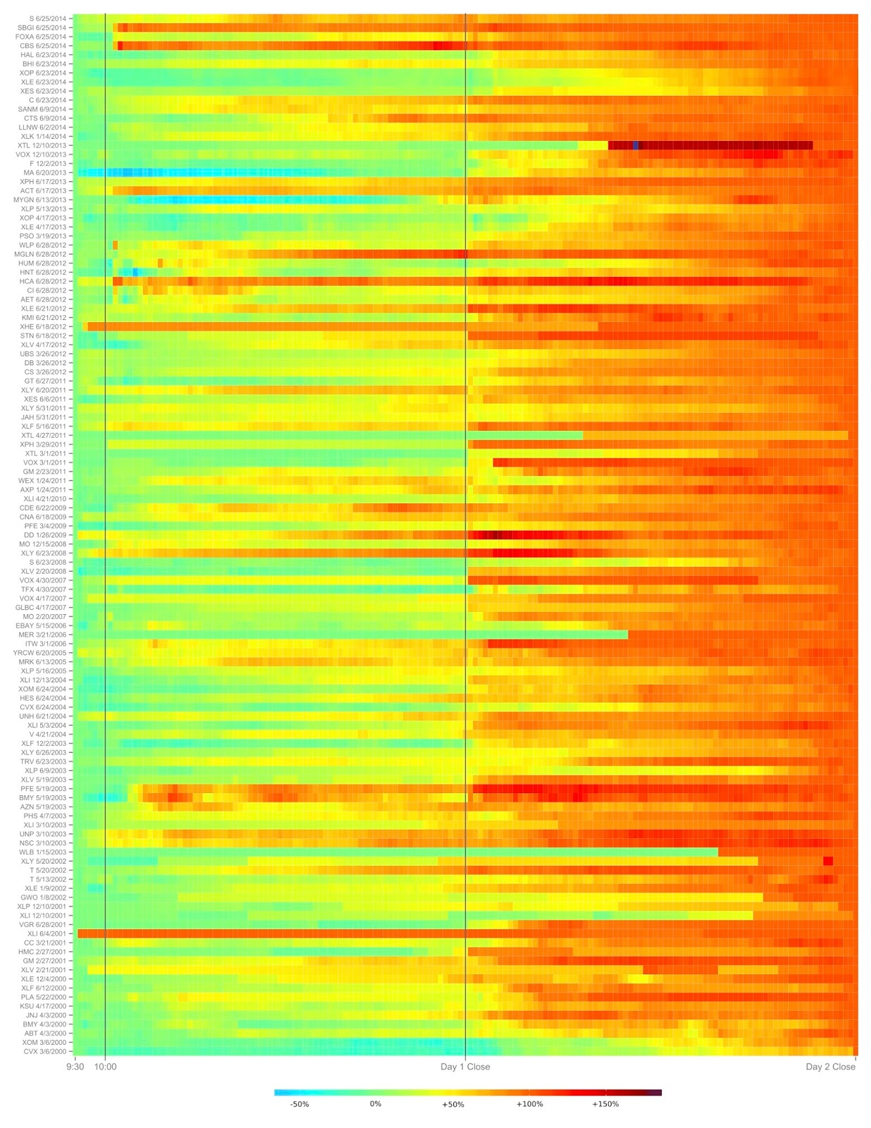 LOTM heatmap
