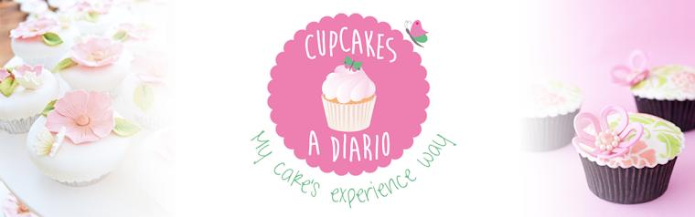 Blog de Ivana