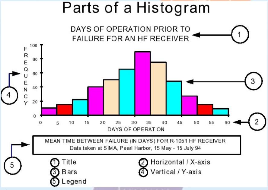Infooeow diagram pencar scatter diagram ccuart Gallery
