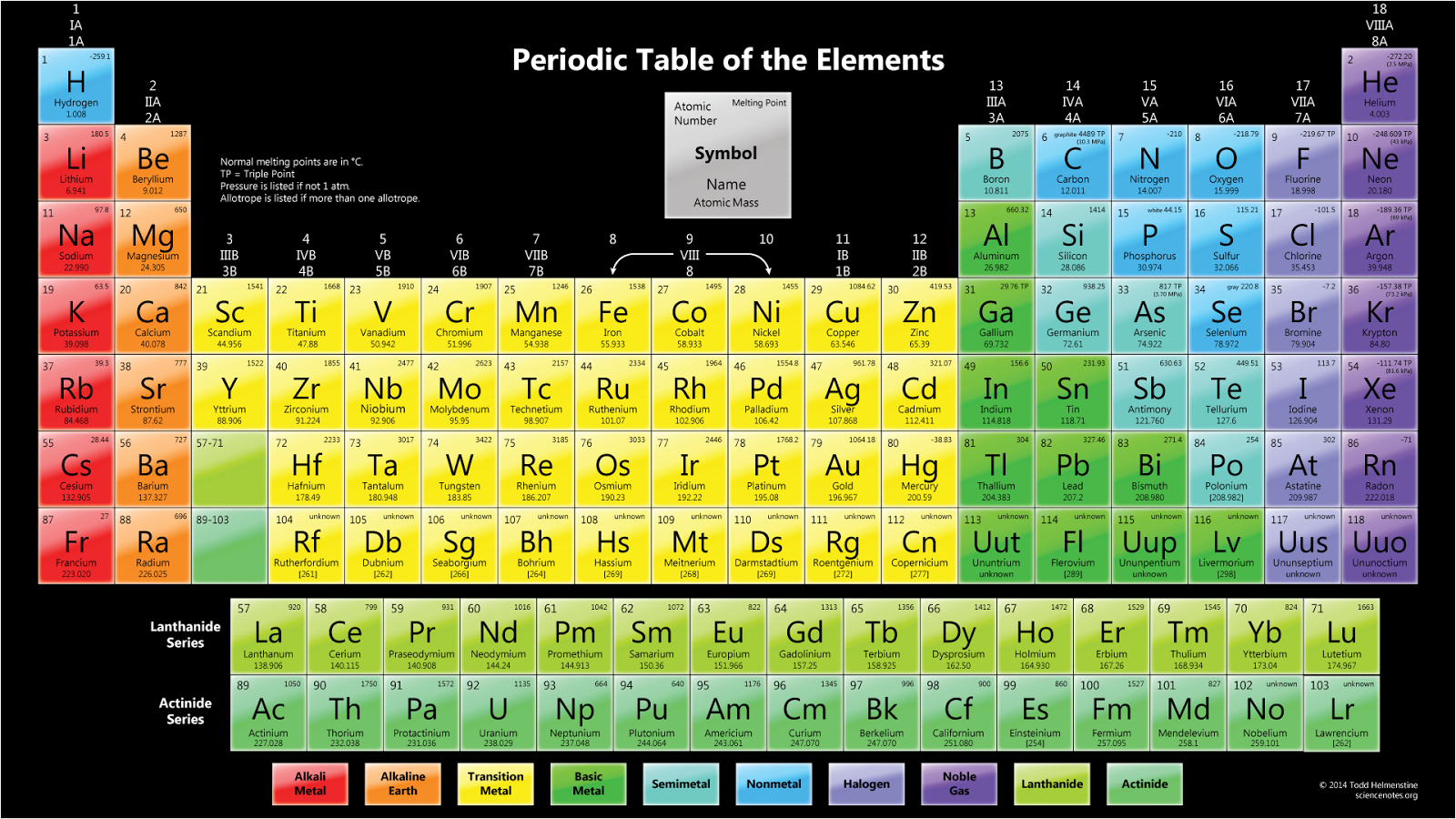 Every day is special january 23 happy birthday karl - Periodic table of html elements ...