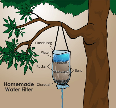 How to Build a Homemade Water Filter
