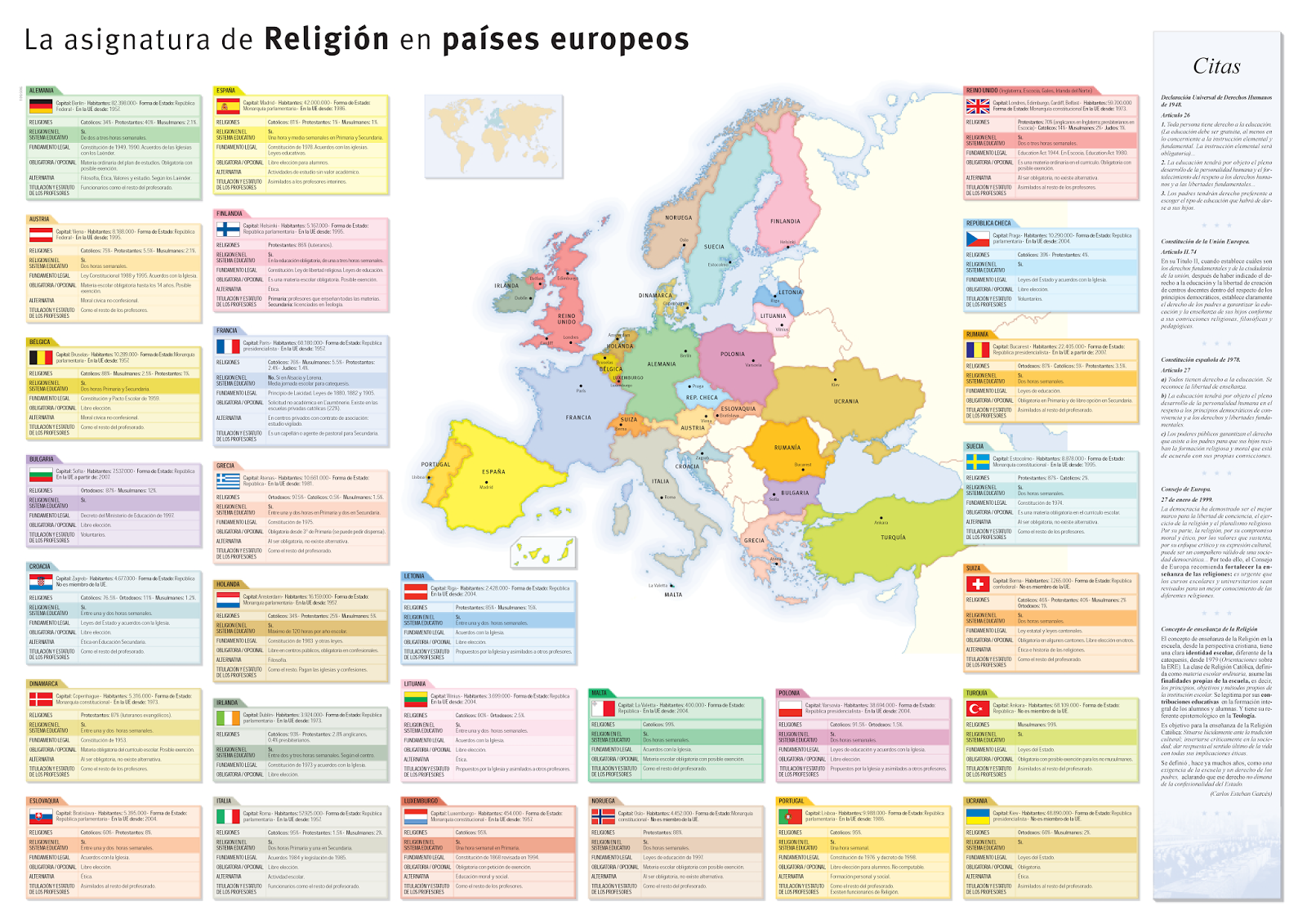 idioma religion: