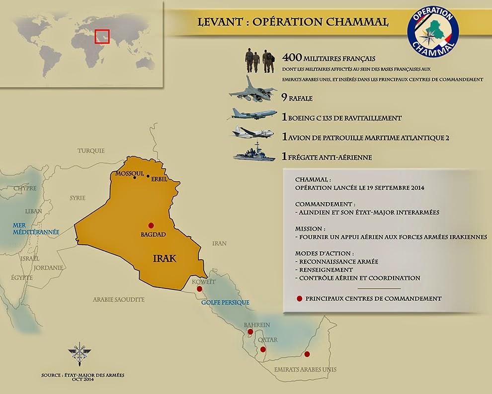 Coronel Von Rohaut: Dispositivo militar franc�s en el Levante (en ...