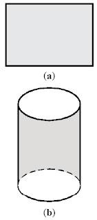 (a) Selembar aluminium. (b) Silinder yang akan dibuat.