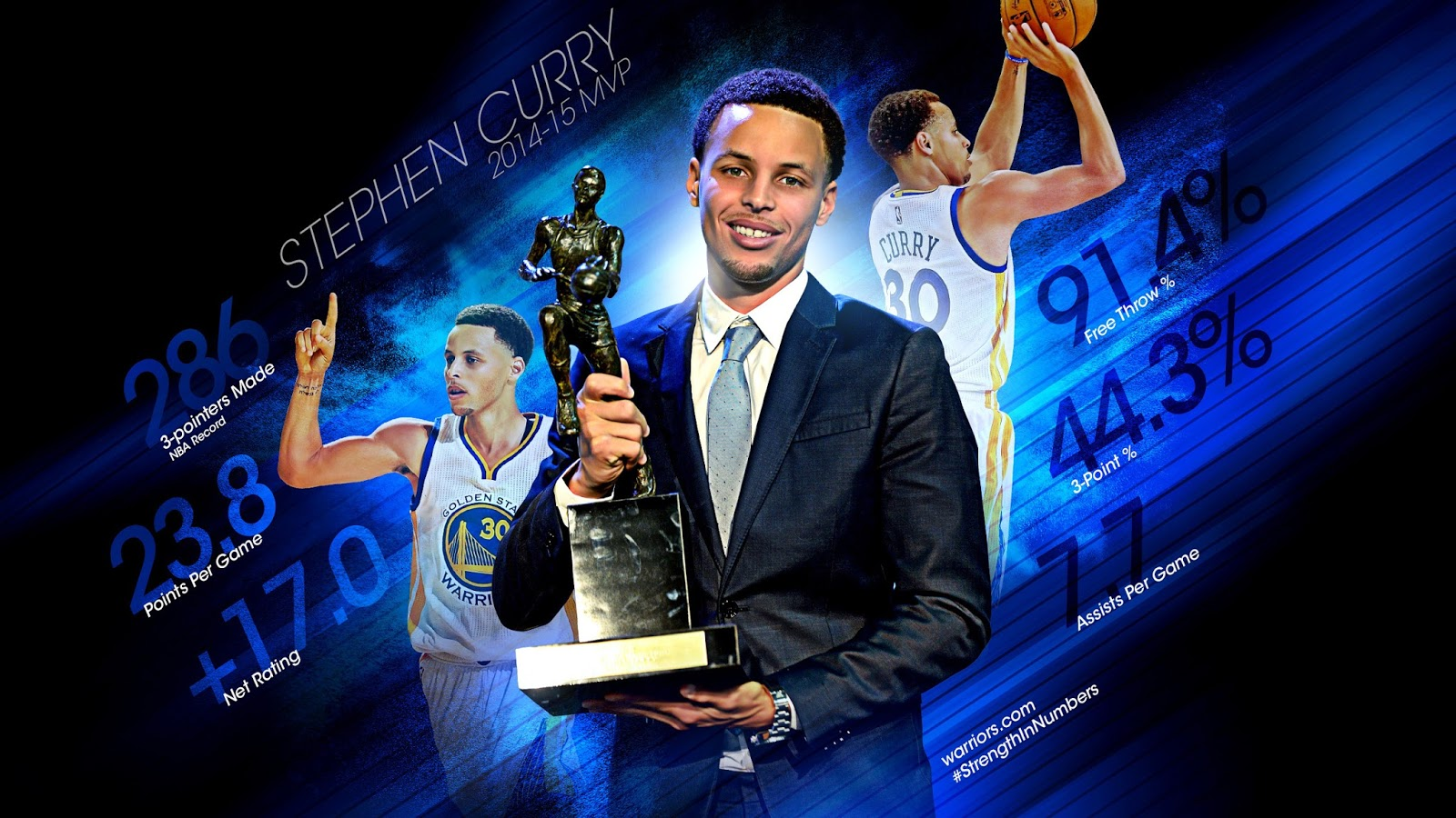 Latest Stephen Curry Wallpaper HD