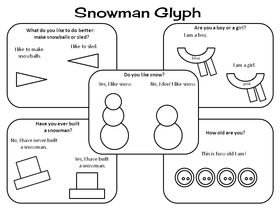 Printable Snowman Parts | Search Results | Calendar 2015