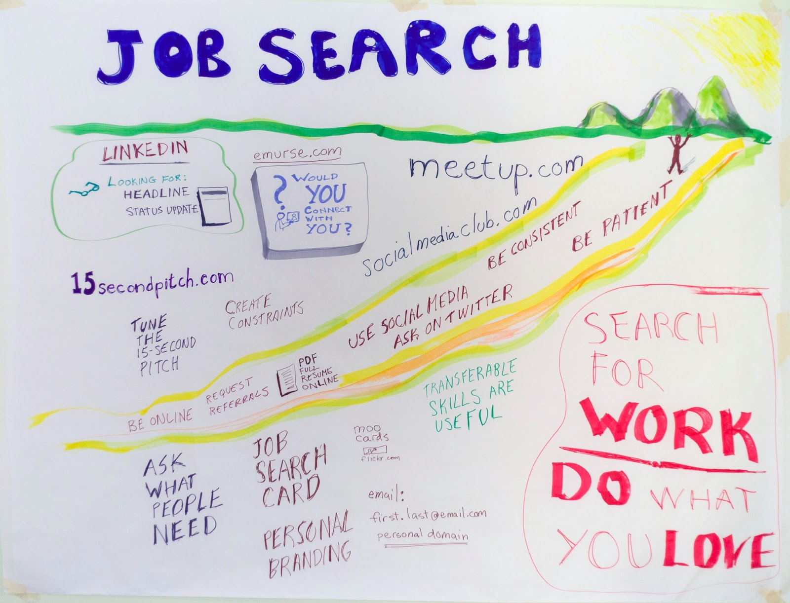 help i m not a geek finding a job using online resources it can be daunting it to look for a job if you are not comfortable technology many of the places to look for jobs are online