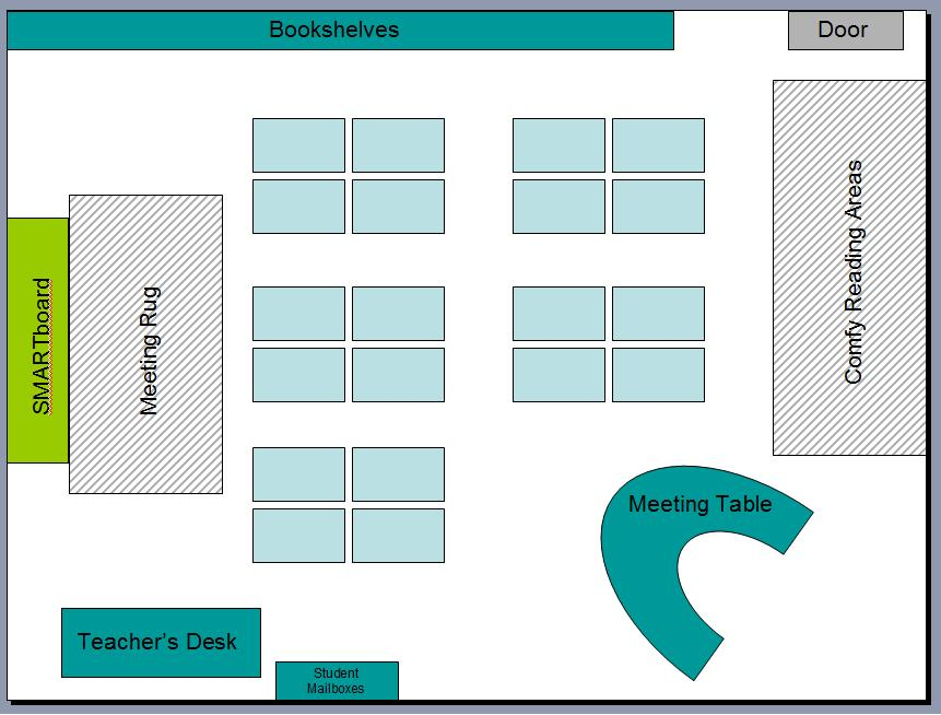 classroom seating arrangements templates