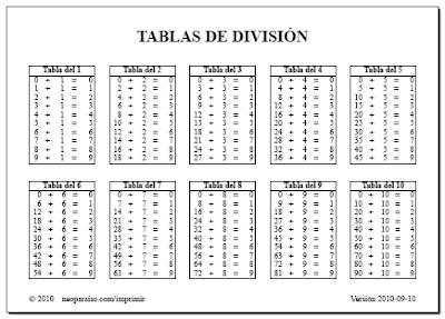 El blog de dora tablas de dividir for Table de division de 99