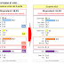 Sondaggio elettorale Lorien - M5S +2%