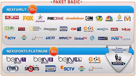 Daftar channel terbaru paket dasar Nexmedia.