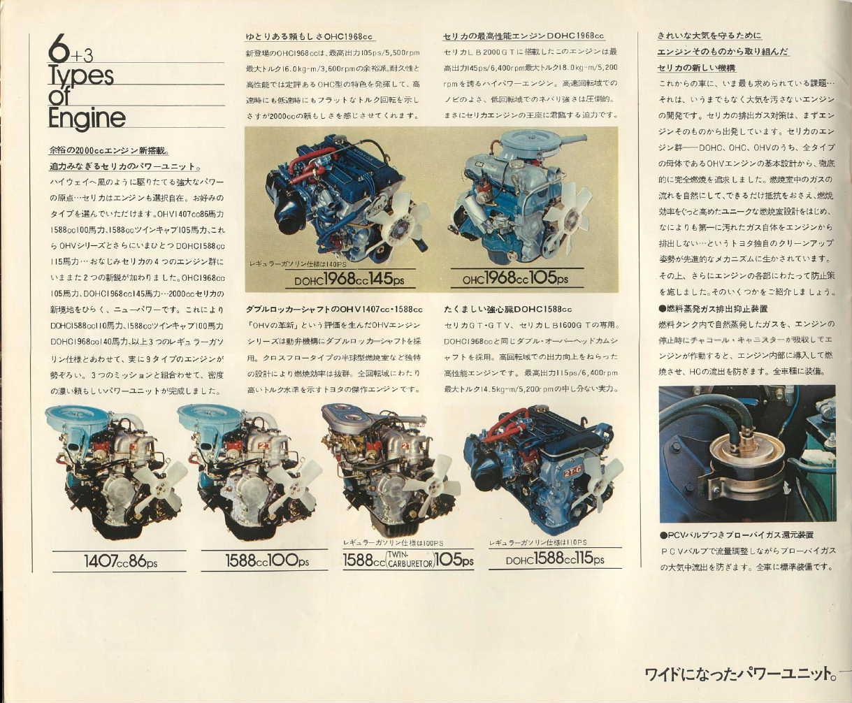 Toyota Celica, pierwsza generacja, kultowy sportowy samochód, stare auto, oldschool, japońska fura, galeria, 2T-G, 18R-G, DOHC