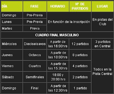 Horarios Padel Pro Tour Madrid 2012