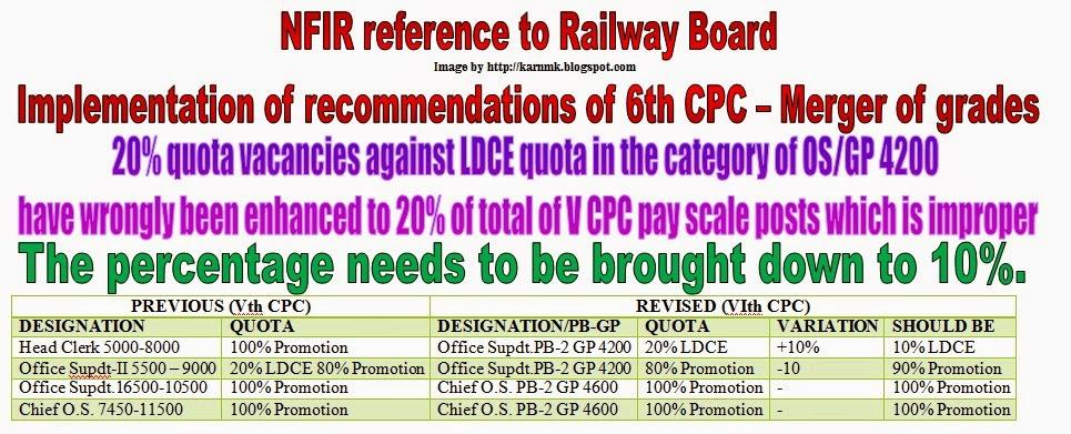 essay on railway of pakistan
