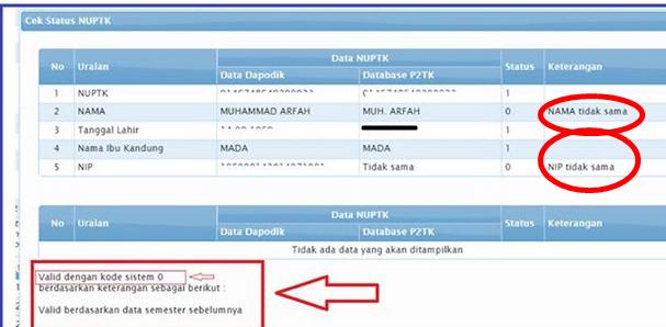 Solusi Status NUPTK Tidak Sama Pada Info PTK Database P2TK Dikdas