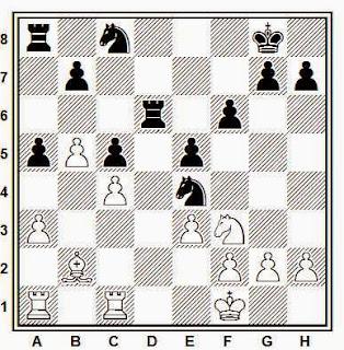 Partida de ajedrez Max Euwe - Samuel Reshevsky, posición después de 21...c5