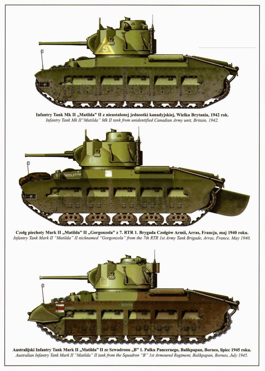 Matilda - tank of the army of Great Britain. Tank Matilda IV - World of Tanks Guide 45