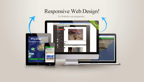 La demanda por Websites Responsive