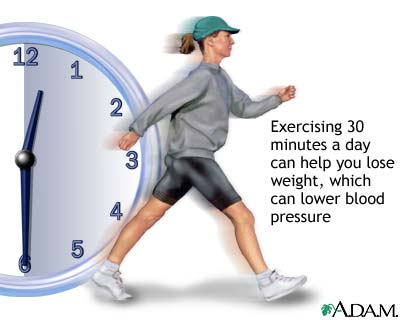 Exercise That's Right for Hypertension|Beautiful Healthy ...