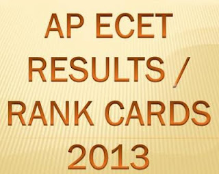 AP ECET Results 2013 Name Wise