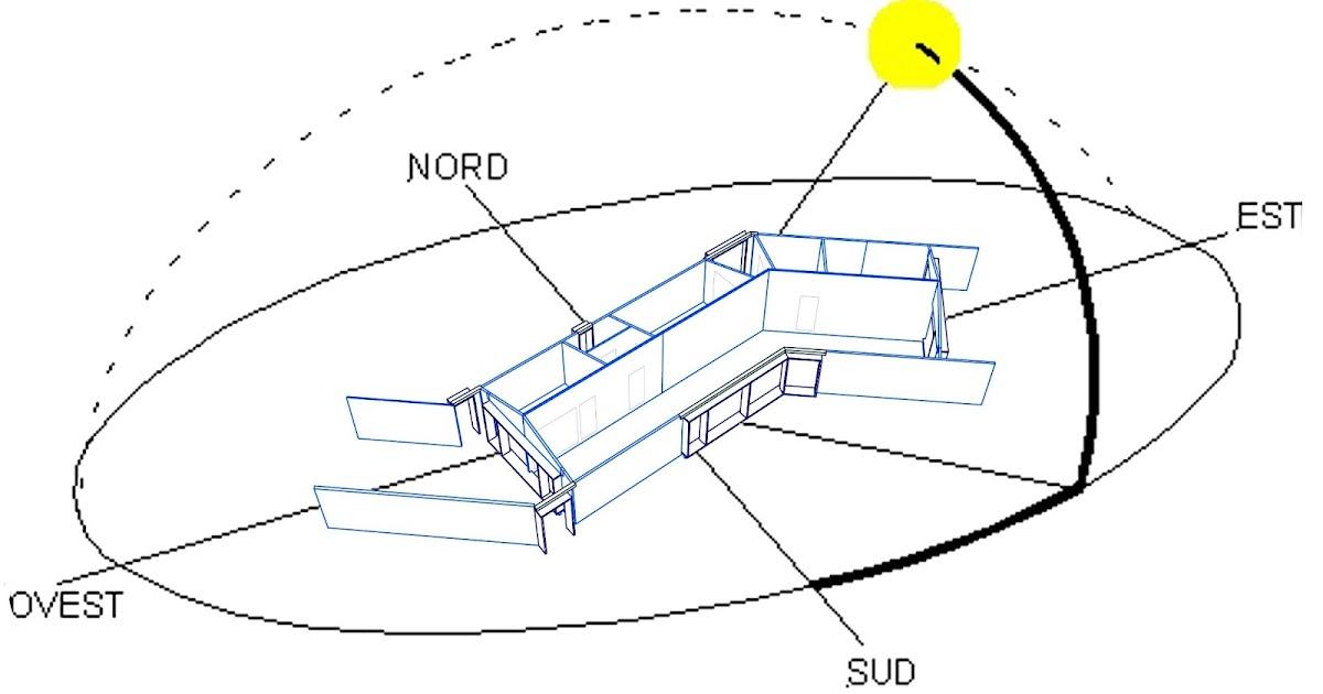 Apporti solari passivi passive solar gains studio di for Piani passivi di case solari