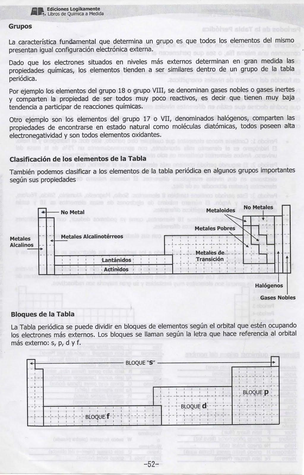 6 tabla peridica de los elementos media 9 fisicoquimica de segundo 6 tabla peridica de los elementos urtaz Gallery