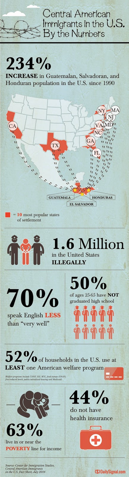 1+1+14_07_11_ImmigrationInfographic_Rusenko-01.jpg