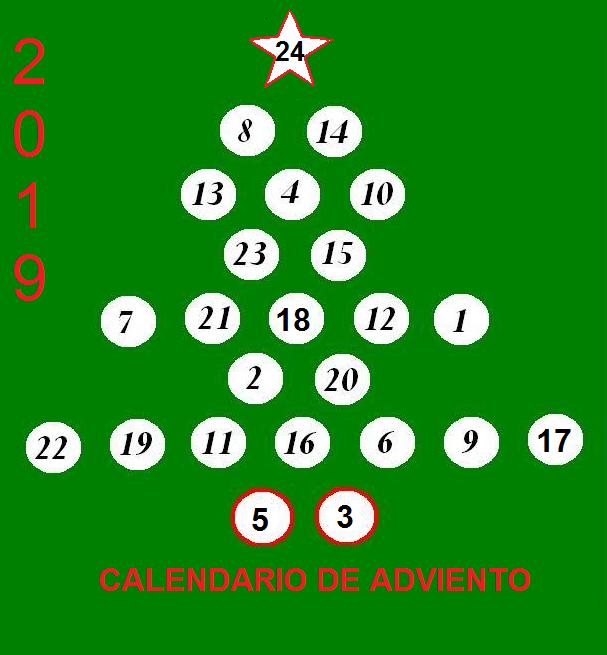 Calendario adviento miniaturas