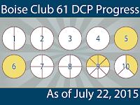 Boise Club 61 DCP Progress as of July 22, 2015