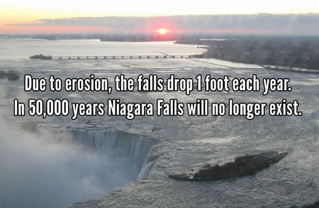 Niagara Falls Facts