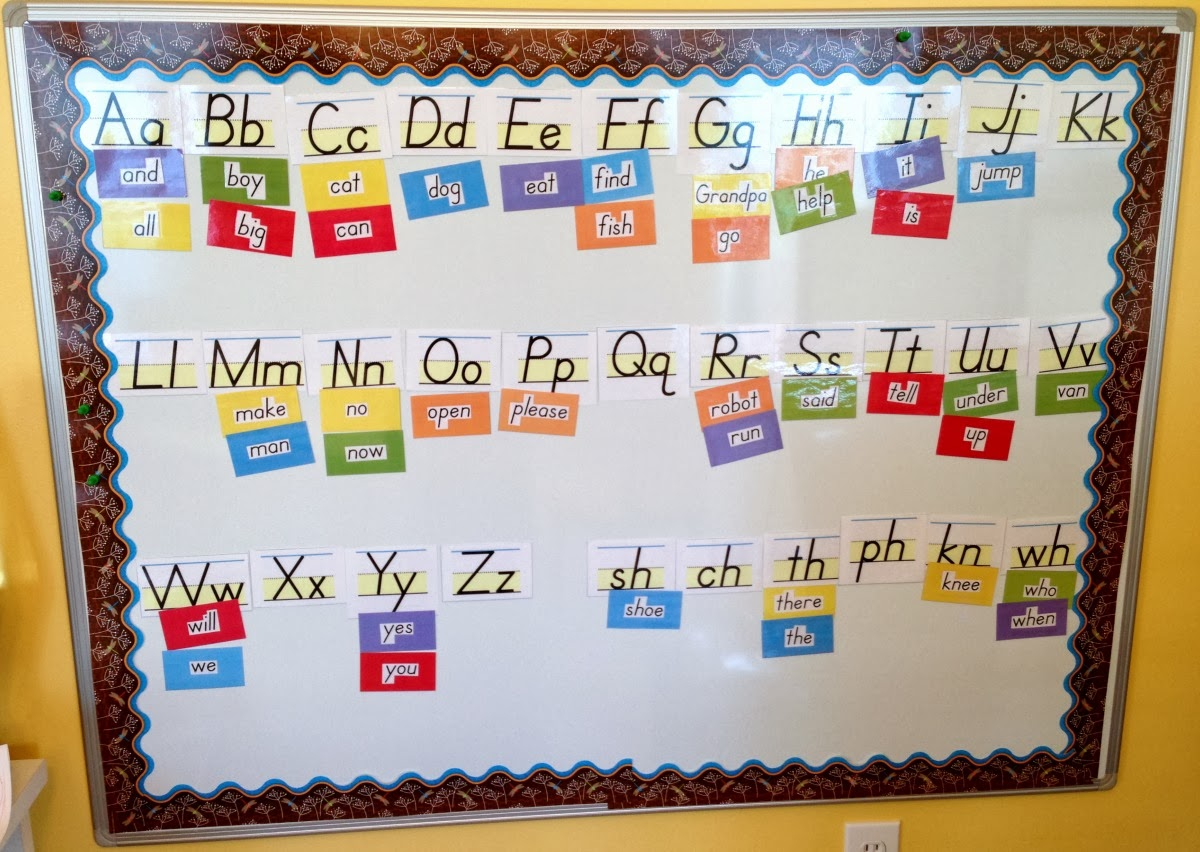 Word Wall Ideas For Preschool : Testy yet trying interactive word wall refining and