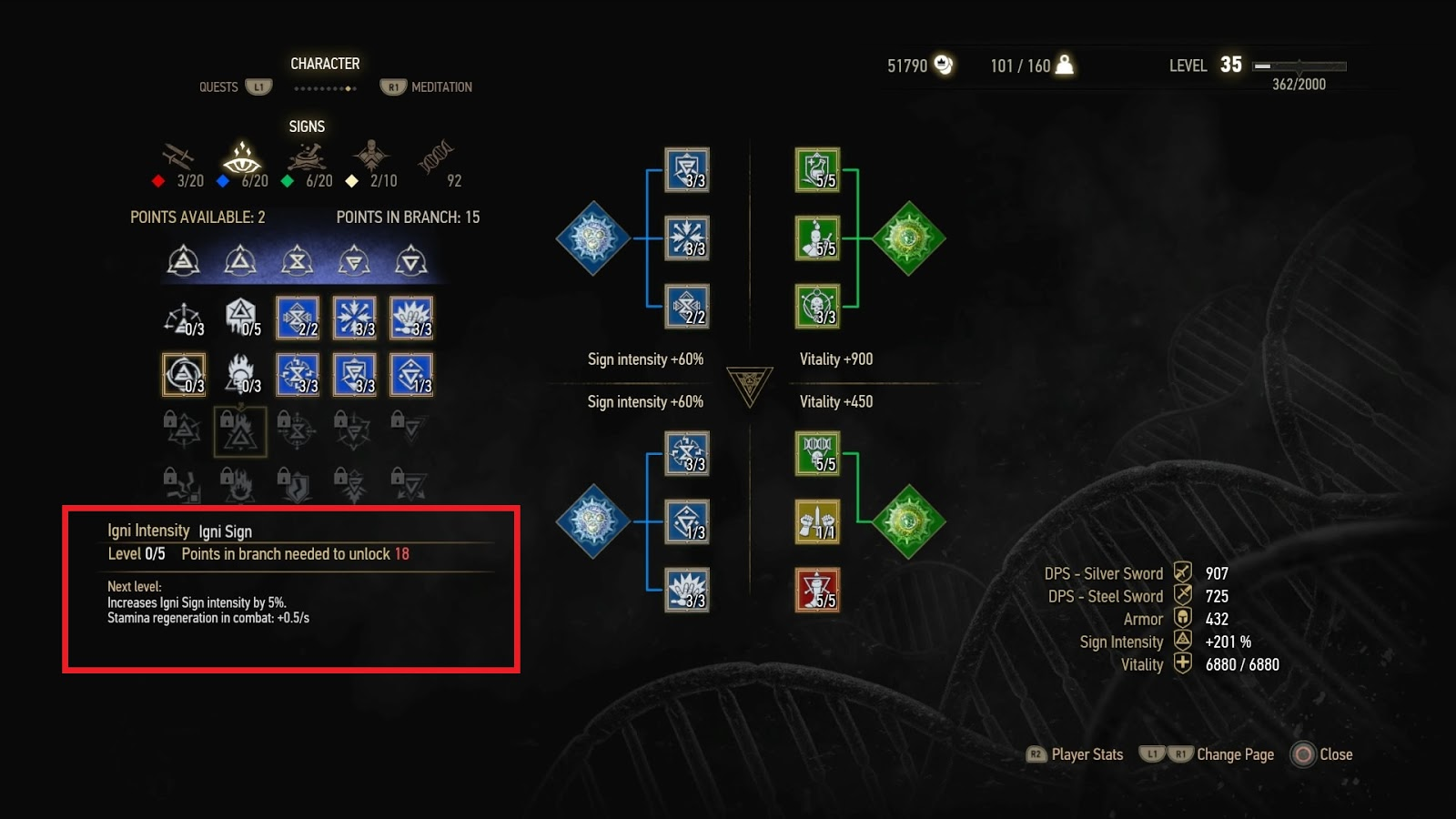 The Witcher  Melee Build