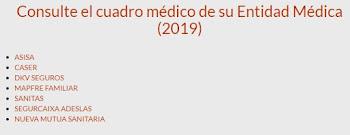 CUADROS MEDICOS 2019