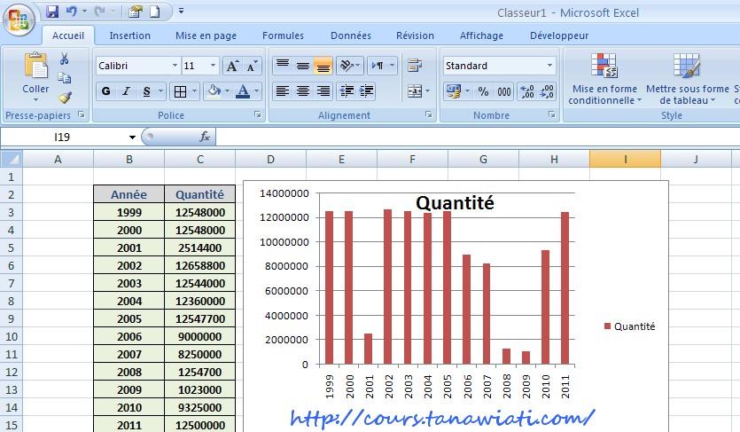 Microsoft Excel 2007 -Présentation   Cours, Exercices et QCM Sur Microsoft Excel