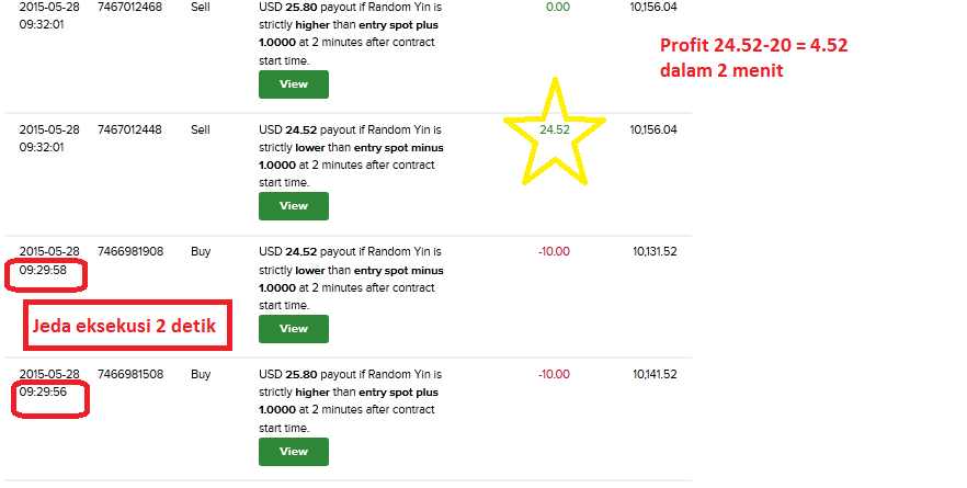 Sukses binary option