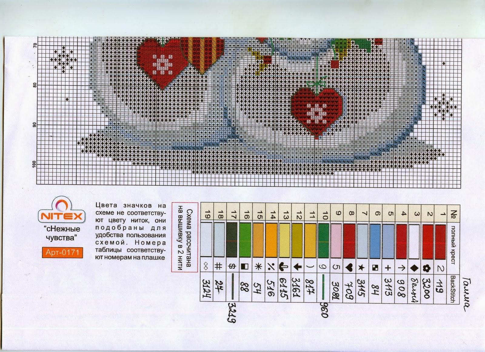 схемы вышивки крестом веселые и забавные фрукты и овощи для детей