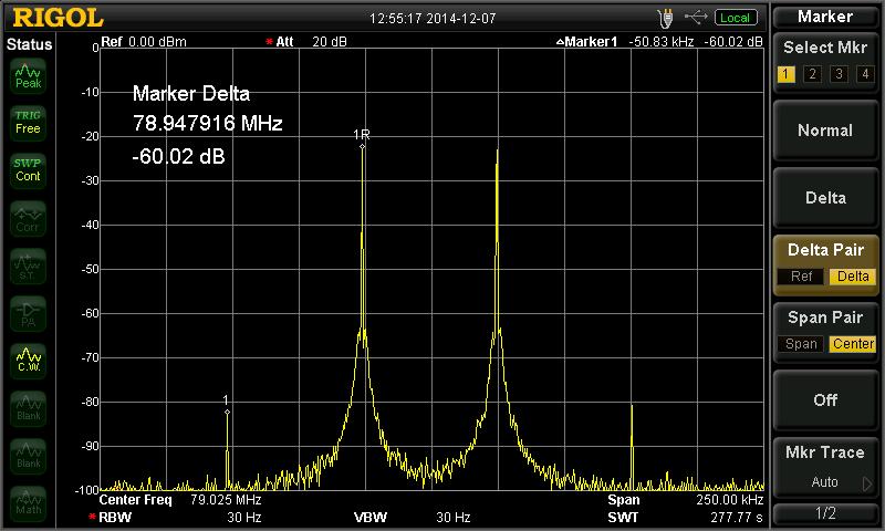 IIP3 = -12.21 dBm + (60 dB/2) = 17.8 dBm.