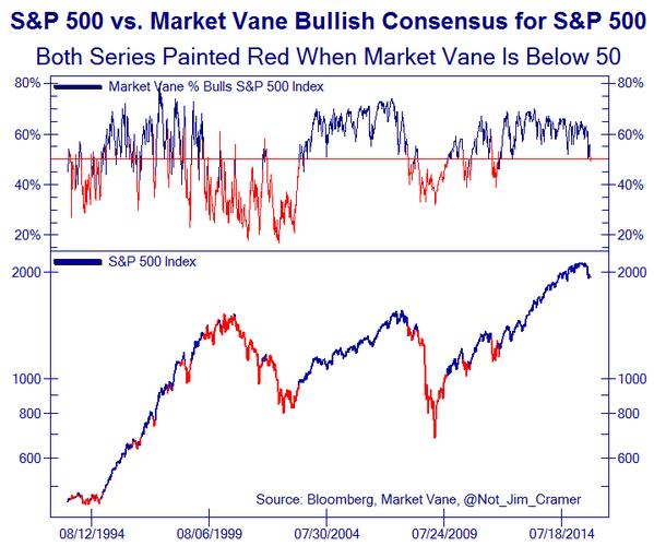 stock market forecasting by louise mcwhirter pdf