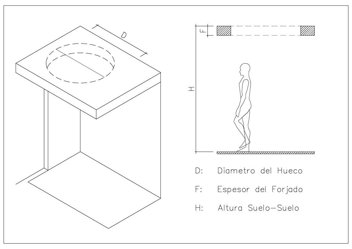 El Blog De Escaleras Enesca ~ Dimensiones Escalera De Caracol