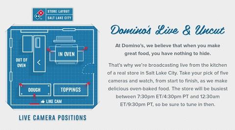 Domino's Live cameras