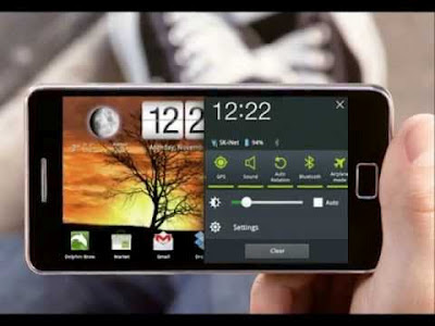 Samsung Galaxy SIII Camera and Video Resolution