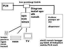 wiring star delta contactor jamblang situmerang rh jamblangsitumerang blogspot com Lampu Gantung Hias Lampu Hias Gantung Minimalis