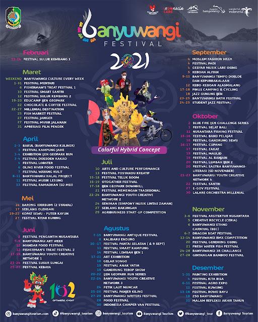 DAFTAR LENGKAP AGENDA BANYUWANGI FESTIVAL 2021, COLORFUL HYBRID CONCEPT