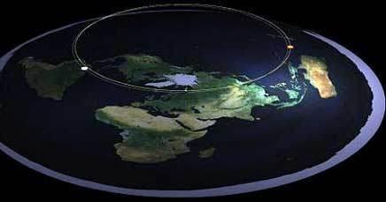 http://4.bp.blogspot.com/-EU82IbWP_vA/VdkXHcRxv3I/AAAAAAAALmU/-l2xCeos-GI/w1200-h630-p-nu/matahari%2Bdan%2Bbulan%2Bbumi%2Bdatar.jpg