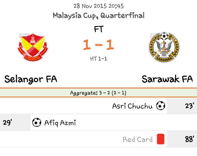 Keputusan perlawanan Selangor VS Sarawak