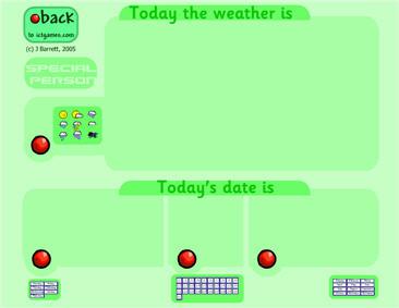 Open Date Chart